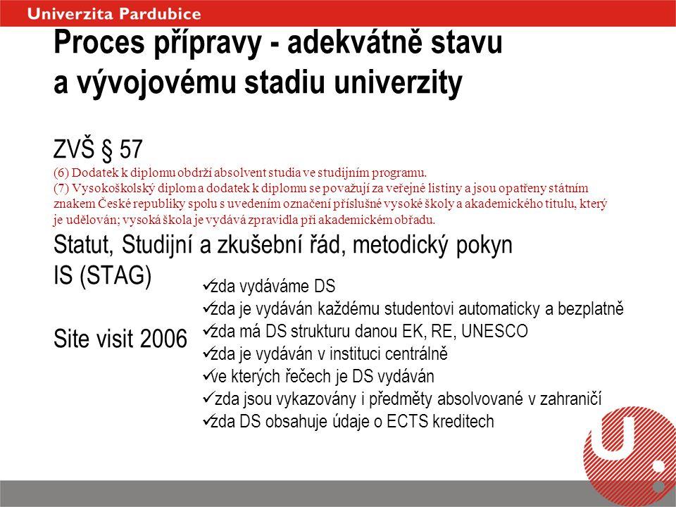 Proces přípravy - adekvátně stavu a vývojovému stadiu univerzity ZVŠ § 57 (6) Dodatek k diplomu obdrží absolvent studia ve studijním programu. (7) Vys