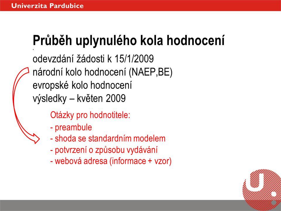 Průběh uplynulého kola hodnocení * odevzdání žádosti k 15/1/2009 národní kolo hodnocení (NAEP,BE) evropské kolo hodnocení výsledky – květen 2009 Otázk