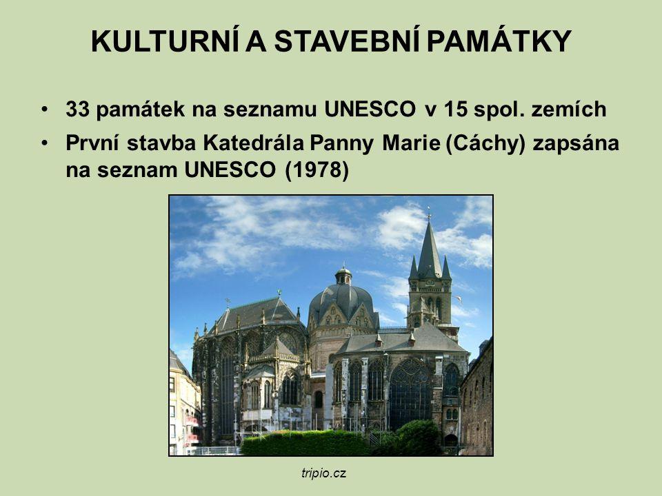KULTURNÍ A STAVEBNÍ PAMÁTKY 33 památek na seznamu UNESCO v 15 spol. zemích První stavba Katedrála Panny Marie (Cáchy) zapsána na seznam UNESCO (1978)
