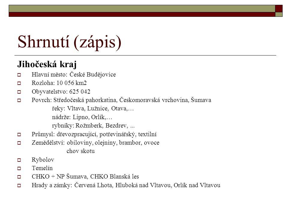 Zdroje WWW. Wikipedie.cz