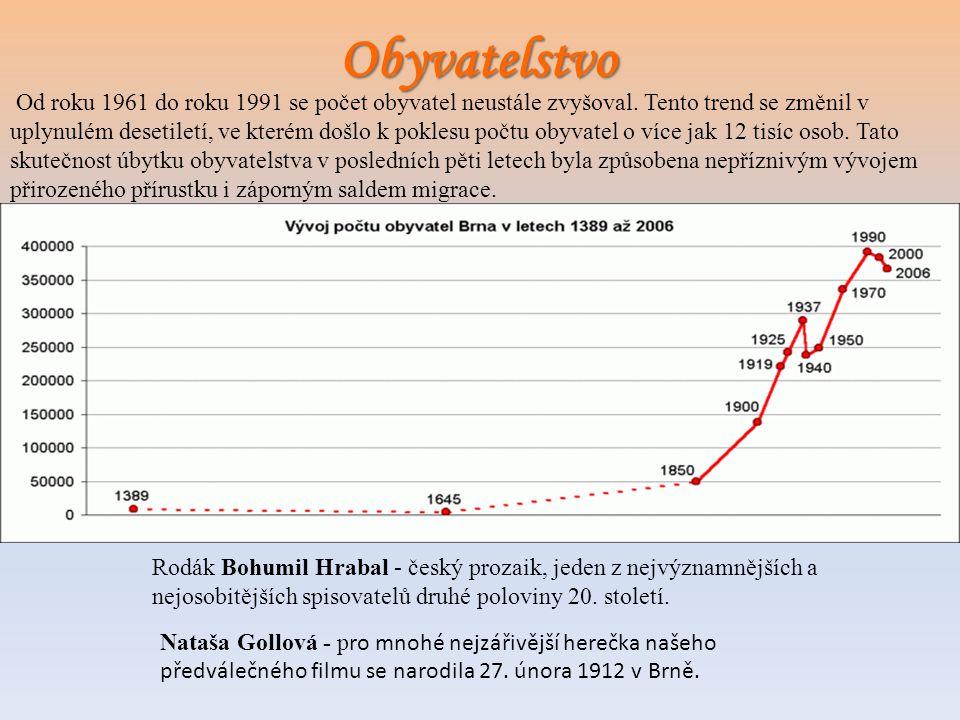 Obyvatelstvo Od roku 1961 do roku 1991 se počet obyvatel neustále zvyšoval. Tento trend se změnil v uplynulém desetiletí, ve kterém došlo k poklesu po