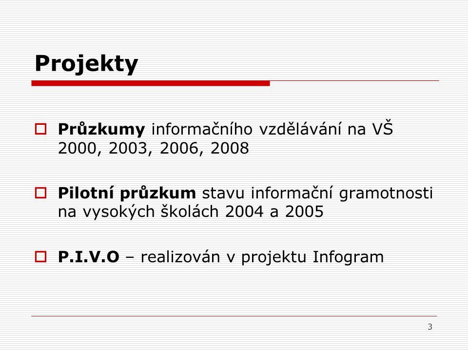 3 Projekty  Průzkumy informačního vzdělávání na VŠ 2000, 2003, 2006, 2008  Pilotní průzkum stavu informační gramotnosti na vysokých školách 2004 a 2