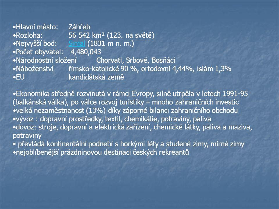 Hlavní město:Záhřeb Rozloha:56 542 km² (123. na světě) Nejvyšší bod:Sinjal (1831 m n. m.)Sinjal Počet obyvatel: 4,480,043 Národnostní složeníChorvati,