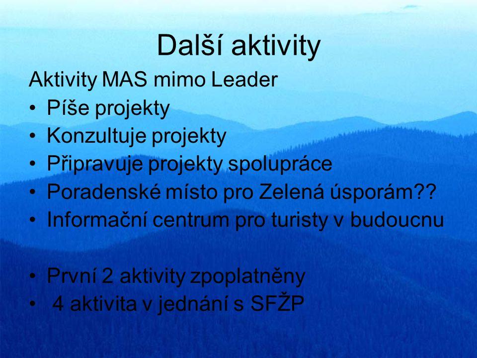 Další aktivity Aktivity MAS mimo Leader Píše projekty Konzultuje projekty Připravuje projekty spolupráce Poradenské místo pro Zelená úsporám?? Informa