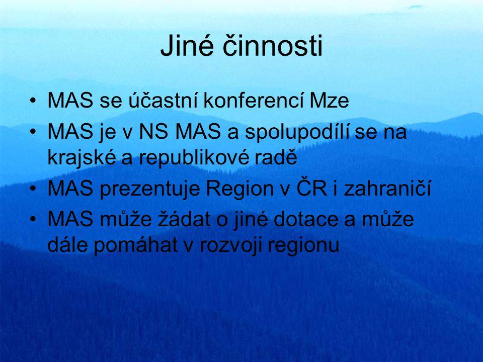 Jiné činnosti MAS se účastní konferencí Mze MAS je v NS MAS a spolupodílí se na krajské a republikové radě MAS prezentuje Region v ČR i zahraničí MAS
