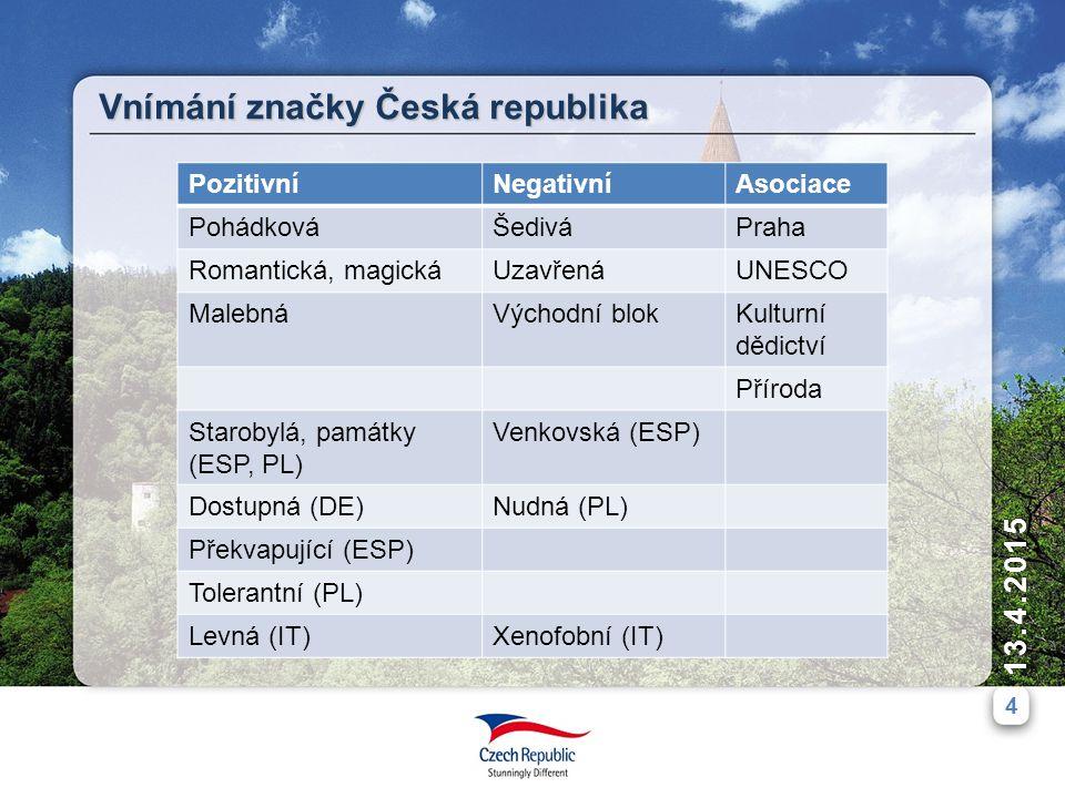 5 13.4.2015 I.17 regionů II. Marketingové skupiny III.