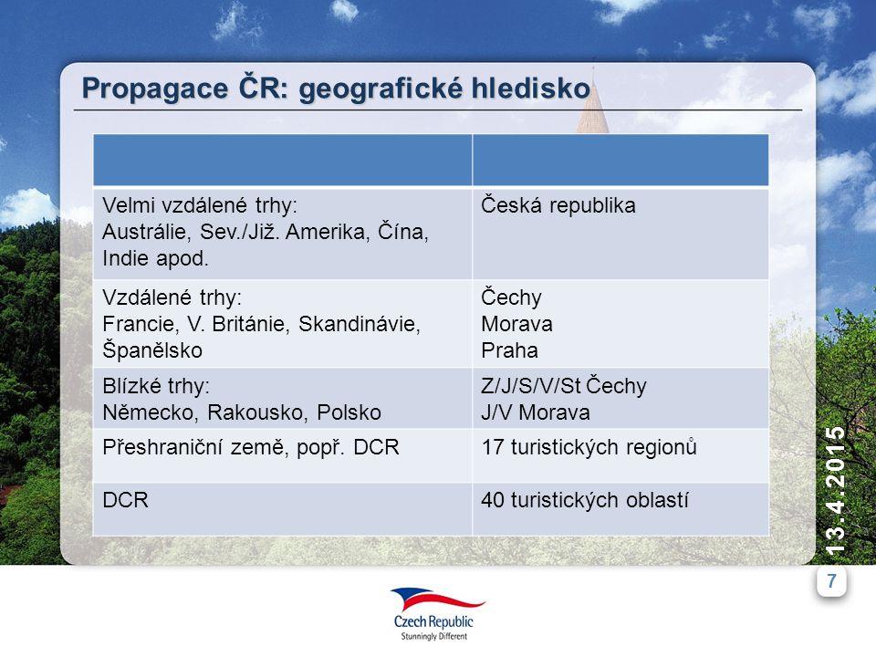 7 13.4.2015 Propagace ČR: geografické hledisko Velmi vzdálené trhy: Austrálie, Sev./Již.
