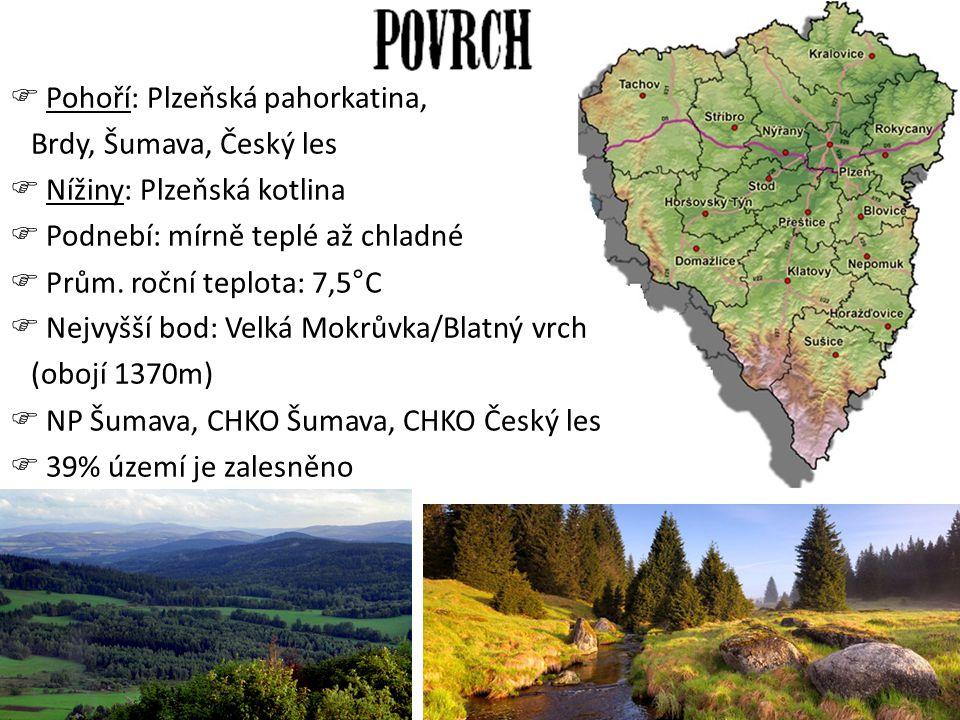  Pohoří: Plzeňská pahorkatina, Brdy, Šumava, Český les  Nížiny: Plzeňská kotlina  Podnebí: mírně teplé až chladné  Prům. roční teplota: 7,5°C  Ne