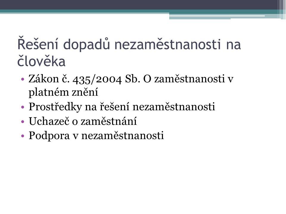 Řešení dopadů nezaměstnanosti na člověka Zákon č. 435/2004 Sb. O zaměstnanosti v platném znění Prostředky na řešení nezaměstnanosti Uchazeč o zaměstná