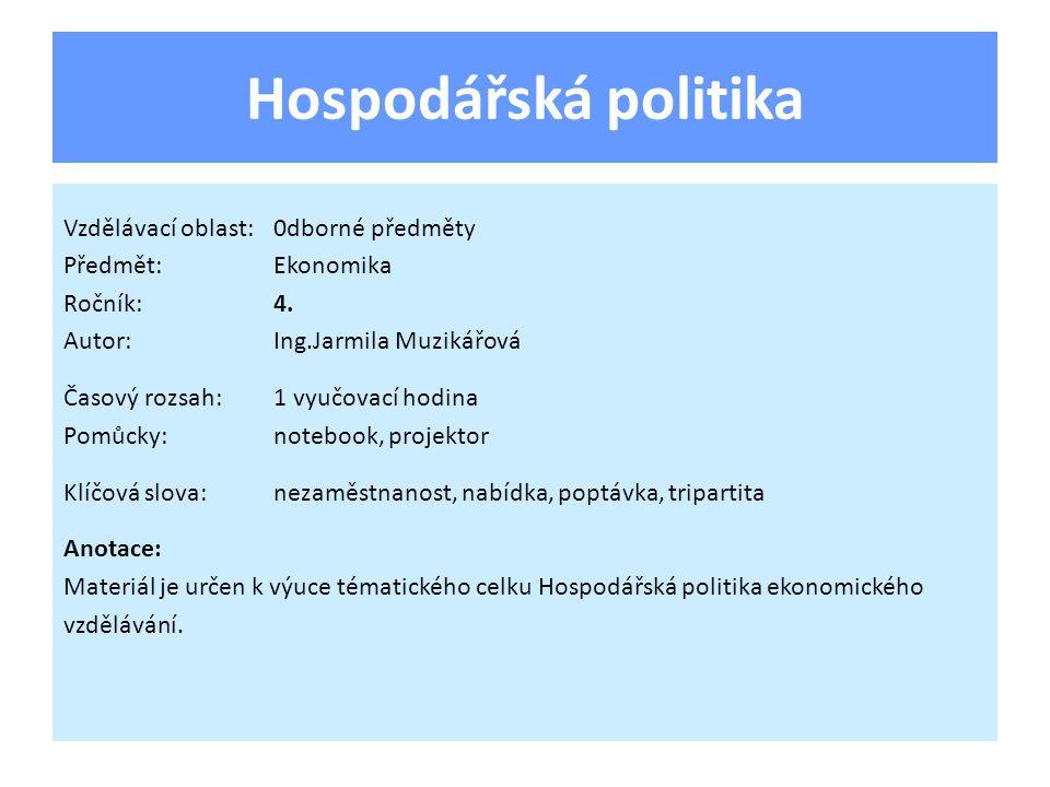 Hospodářská politika Vzdělávací oblast:0dborné předměty Předmět:Ekonomika Ročník:4.