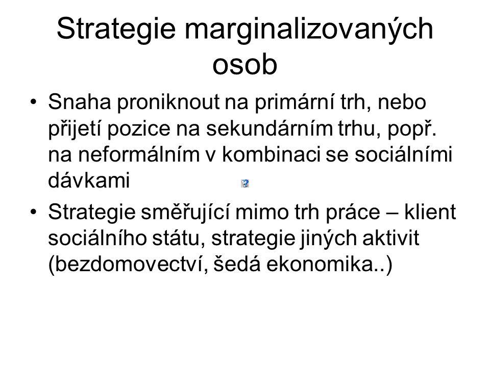 Strategie marginalizovaných osob Snaha proniknout na primární trh, nebo přijetí pozice na sekundárním trhu, popř. na neformálním v kombinaci se sociál