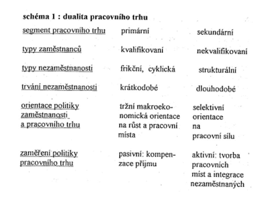 Analýza 2010, MPSV
