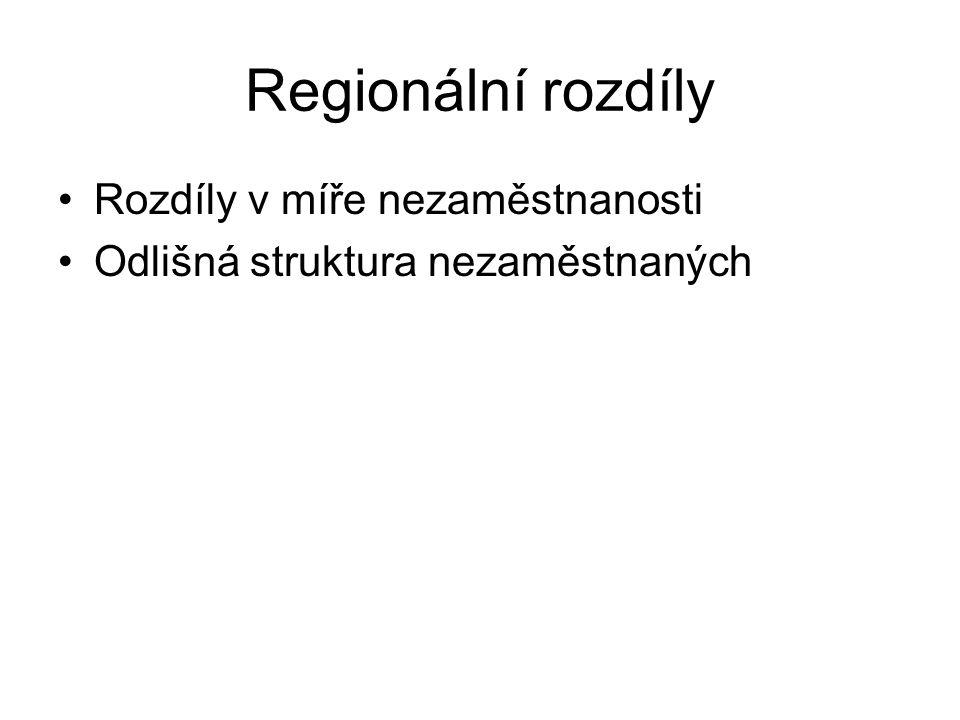 Úkol na seminář (17.10.) Vaším úkolem je připravit návrh reformy politiky zaměstnanosti ČR s cílem zvýšit flexibilitu pracovního trhu a současně zlepšit (nebo alespoň nezhoršit) úroveň zabezpečení zaměstnanců a žadatelů o práci (tzv.