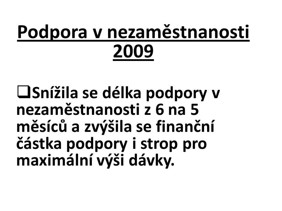 Podpora v nezaměstnanosti 2009  Snížila se délka podpory v nezaměstnanosti z 6 na 5 měsíců a zvýšila se finanční částka podpory i strop pro maximální výši dávky.