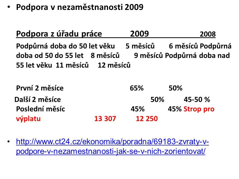 Podpora v nezaměstnanosti 2009 Podpora z úřadu práce 2009 2008 Podpůrná doba do 50 let věku 5 měsíců 6 měsíců Podpůrná doba od 50 do 55 let 8 měsíců 9