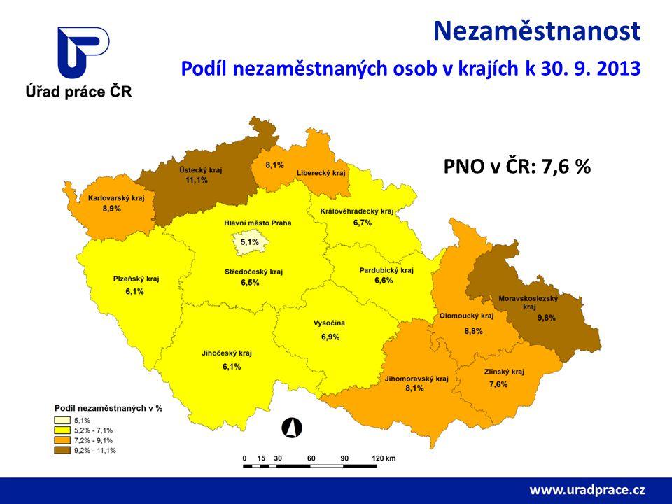 Nezaměstnanost Podíl nezaměstnaných osob v krajích k 30. 9. 2013 PNO v ČR: 7,6 %