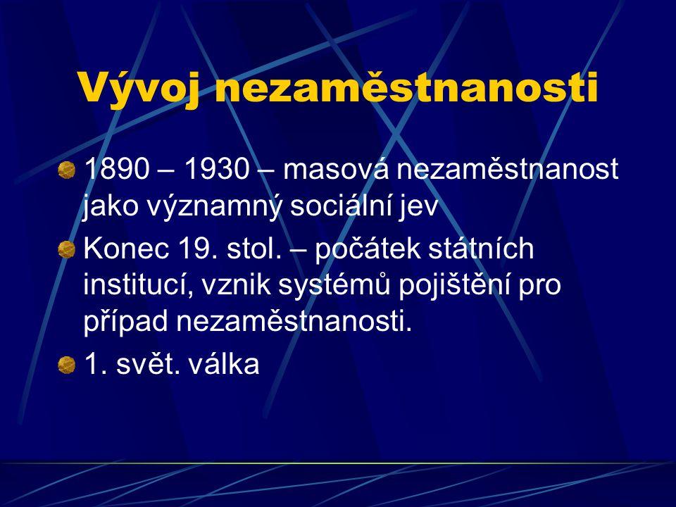 Vývoj nezaměstnanosti 1890 – 1930 – masová nezaměstnanost jako významný sociální jev Konec 19. stol. – počátek státních institucí, vznik systémů pojiš