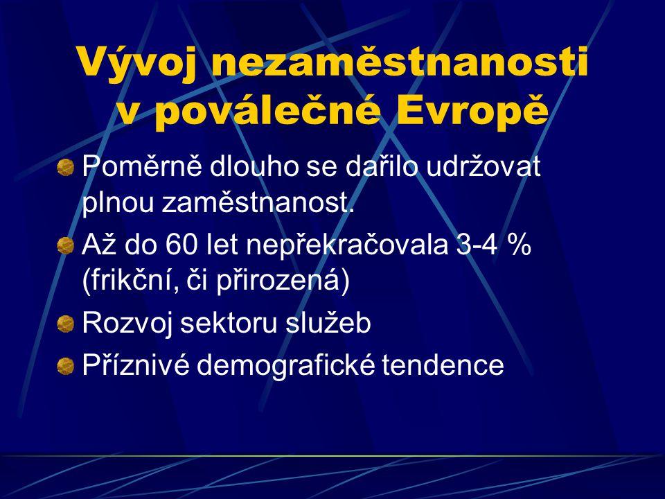 Vývoj nezaměstnanosti v poválečné Evropě Poměrně dlouho se dařilo udržovat plnou zaměstnanost.