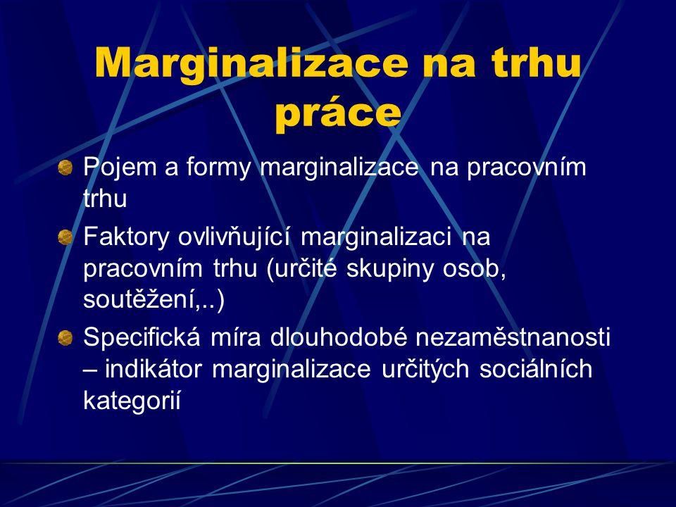 Marginalizace na trhu práce Pojem a formy marginalizace na pracovním trhu Faktory ovlivňující marginalizaci na pracovním trhu (určité skupiny osob, soutěžení,..) Specifická míra dlouhodobé nezaměstnanosti – indikátor marginalizace určitých sociálních kategorií