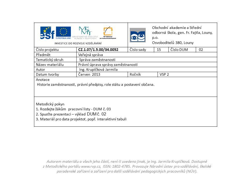 Právní úprava správy zaměstnanosti.