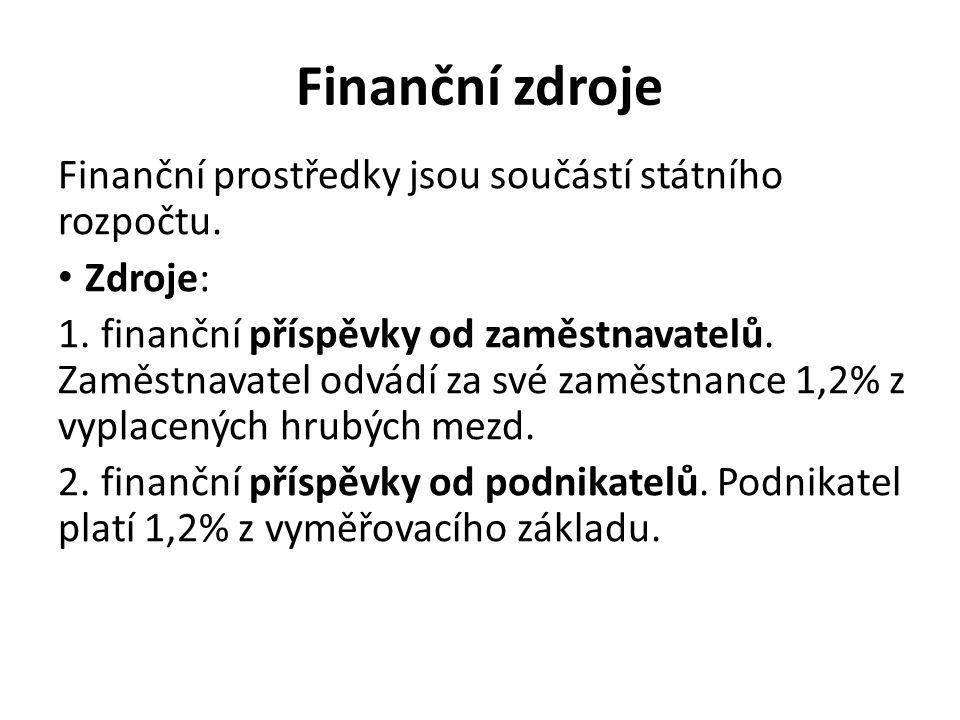 Finanční zdroje Finanční prostředky jsou součástí státního rozpočtu.