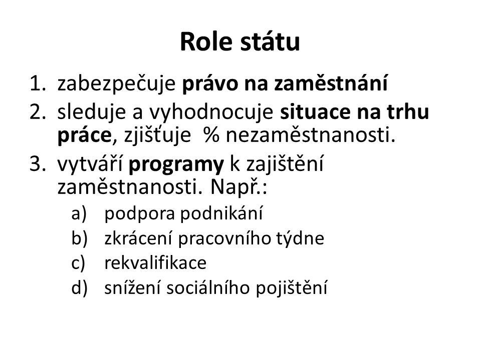 Role státu 4.hospodaří s finančními prostředky na politiku zaměstnanosti 5.poskytuje informační, poradenské a zprostředkovatelské služby na trhu práce 6.poskytuje podpory v nezaměstnanosti a podpory při rekvalifikaci 7.podporuje rovné zacházení s pracovníky bez ohledu na pohlaví, etnikum