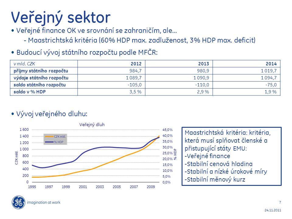 8 24.11.2011 Veřejný sektor Mezinárodní srovnání hospodaření s veřejnými financemi Ani eurozóna ani Evropská unie nesplňují Maastrichtská kritéria pro veřejné finance Maastrichtská kritéria = konsensus udržitelnosti veřejných financí ČR splňuje dluhové kritérium, ale díky krizi má vyšší deficit (návrat pod 3 % v 2013) Deficit 2010 % HDP Dluh 2010 % HDP 4,8 % 6,2 % 6,6 % 85,4 % 80,2 % 37,6 %