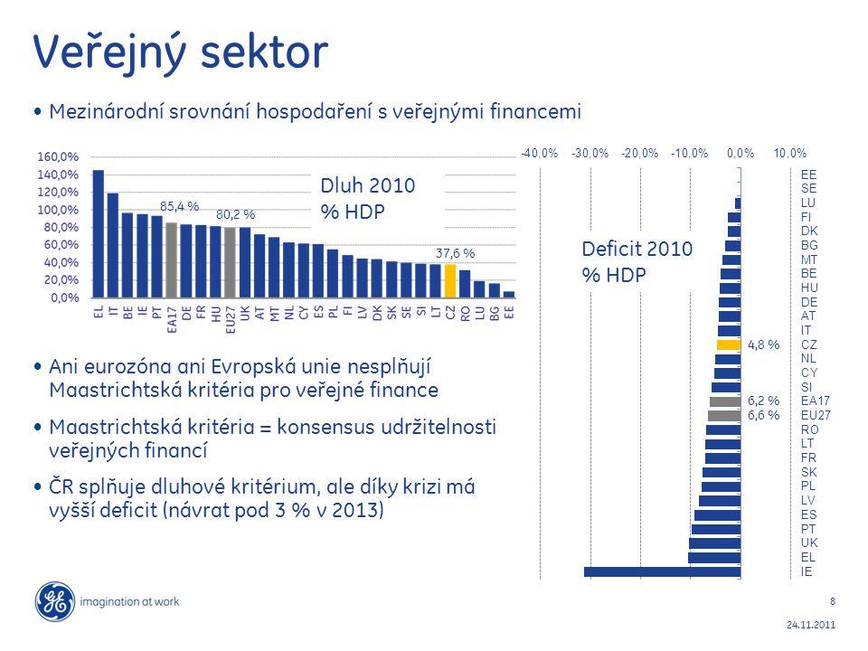 8 24.11.2011 Veřejný sektor Mezinárodní srovnání hospodaření s veřejnými financemi Ani eurozóna ani Evropská unie nesplňují Maastrichtská kritéria pro