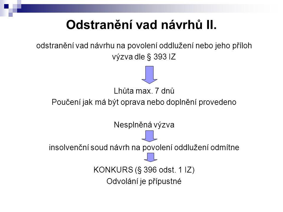 Odstranění vad návrhů II. odstranění vad návrhu na povolení oddlužení nebo jeho příloh výzva dle § 393 IZ Lhůta max. 7 dnů Poučení jak má být oprava n
