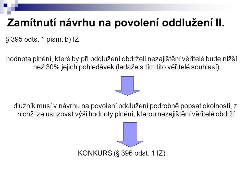 Zamítnutí návrhu na povolení oddlužení II. § 395 odts. 1 písm. b) IZ hodnota plnění, které by při oddlužení obdrželi nezajištění věřitelé bude nižší n