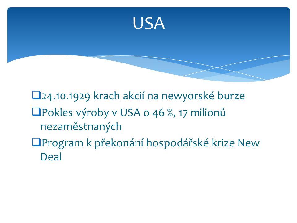  24.10.1929 krach akcií na newyorské burze  Pokles výroby v USA o 46 %, 17 milionů nezaměstnaných  Program k překonání hospodářské krize New Deal USA