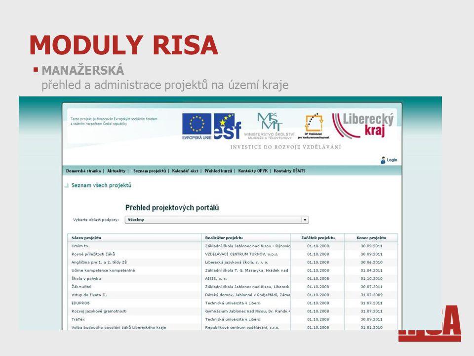 MODULY RISA  MANAŽERSKÁ přehled a administrace projektů na území kraje