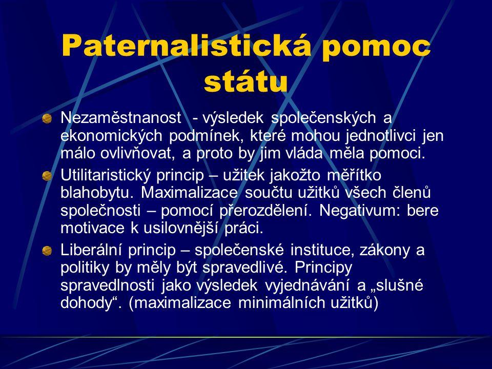 Paternalistická pomoc státu Nezaměstnanost - výsledek společenských a ekonomických podmínek, které mohou jednotlivci jen málo ovlivňovat, a proto by jim vláda měla pomoci.