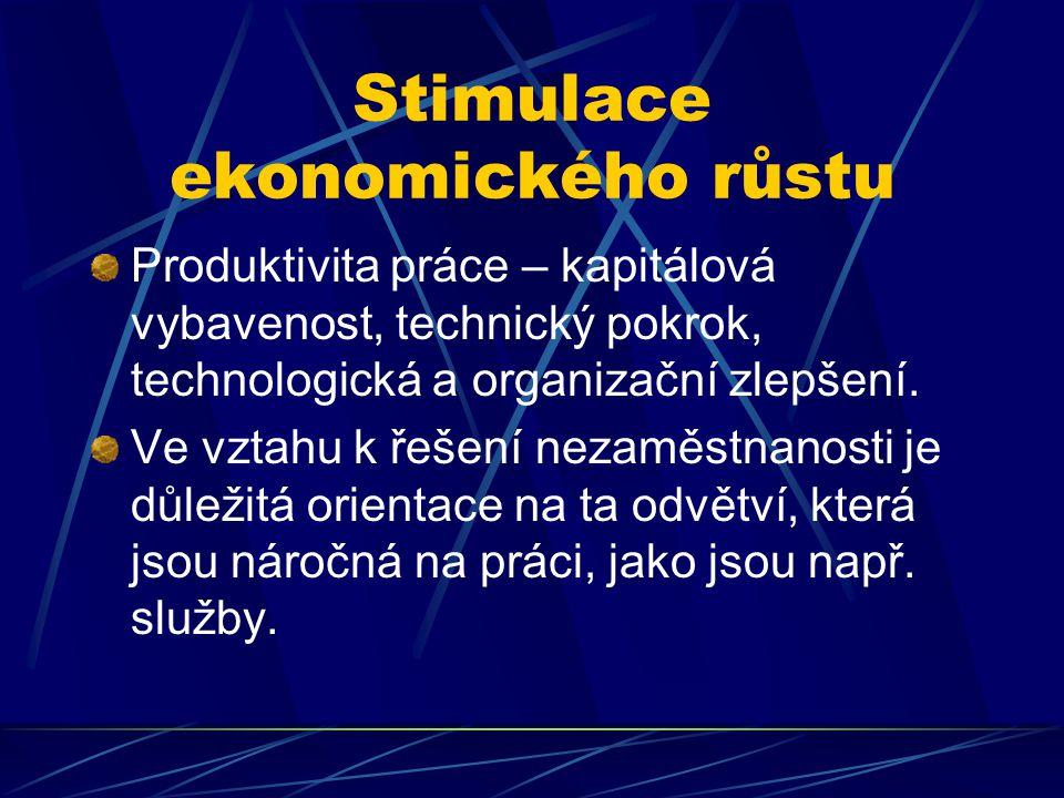Stimulace ekonomického růstu Produktivita práce – kapitálová vybavenost, technický pokrok, technologická a organizační zlepšení.