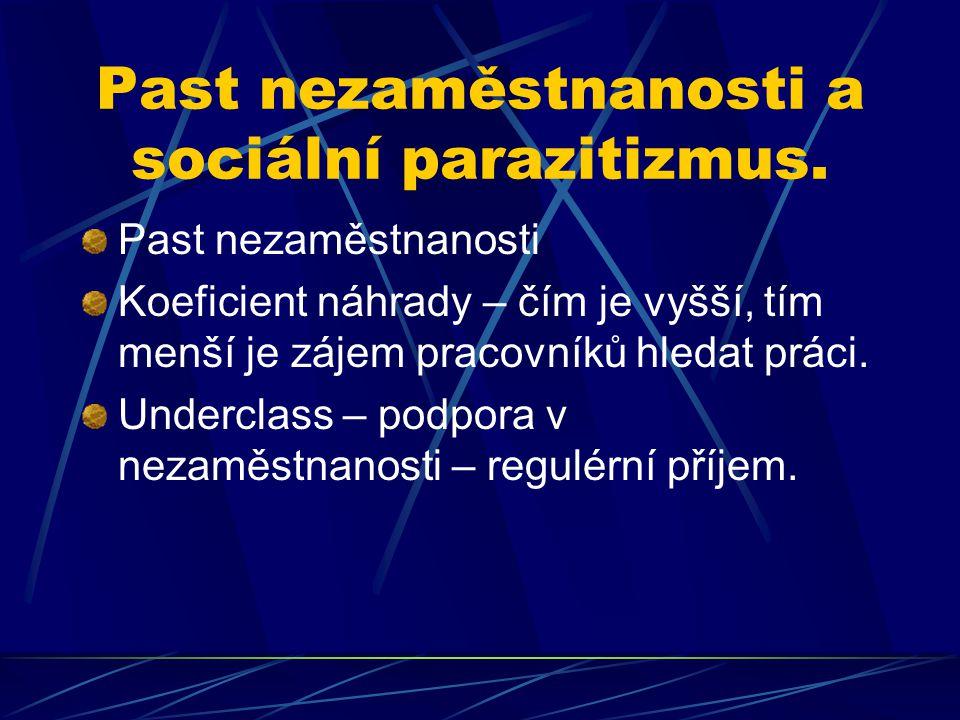 Past nezaměstnanosti a sociální parazitizmus.