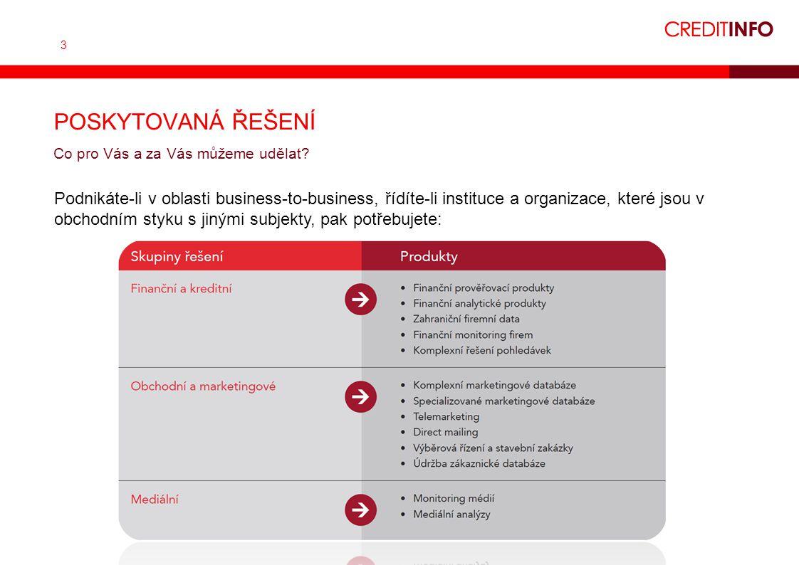 3 Podnikáte-li v oblasti business-to-business, řídíte-li instituce a organizace, které jsou v obchodním styku s jinými subjekty, pak potřebujete: POSK