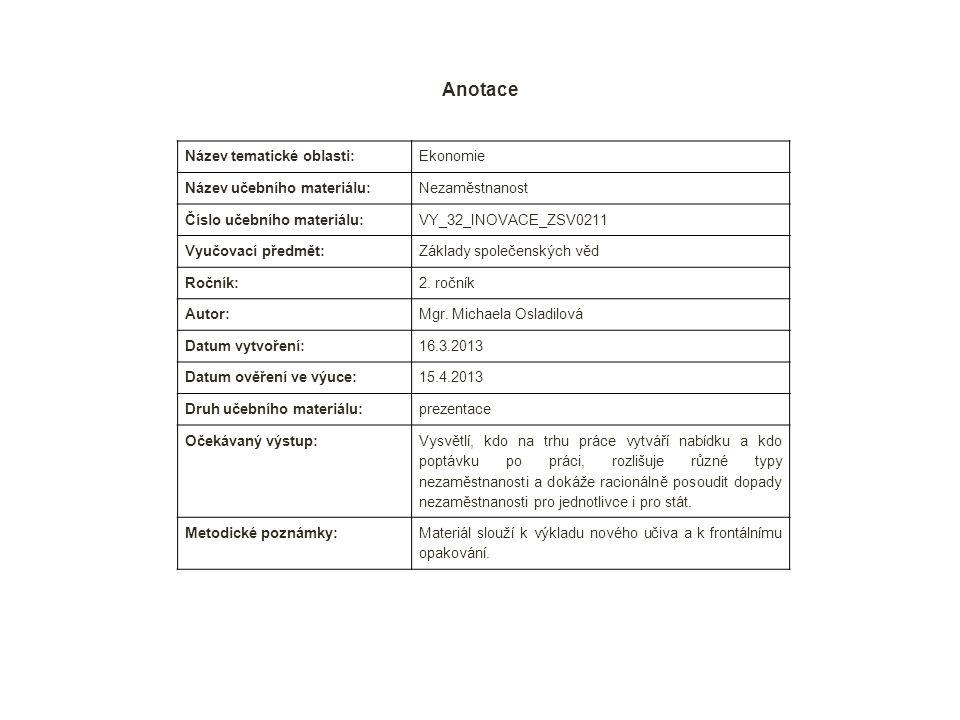 Anotace Název tematické oblasti: Ekonomie Název učebního materiálu: Nezaměstnanost Číslo učebního materiálu: VY_32_INOVACE_ZSV0211 Vyučovací předmět: Základy společenských věd Ročník: 2.