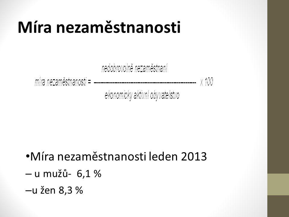 Míra nezaměstnanosti Míra nezaměstnanosti leden 2013 – u mužů- 6,1 % – u žen 8,3 %