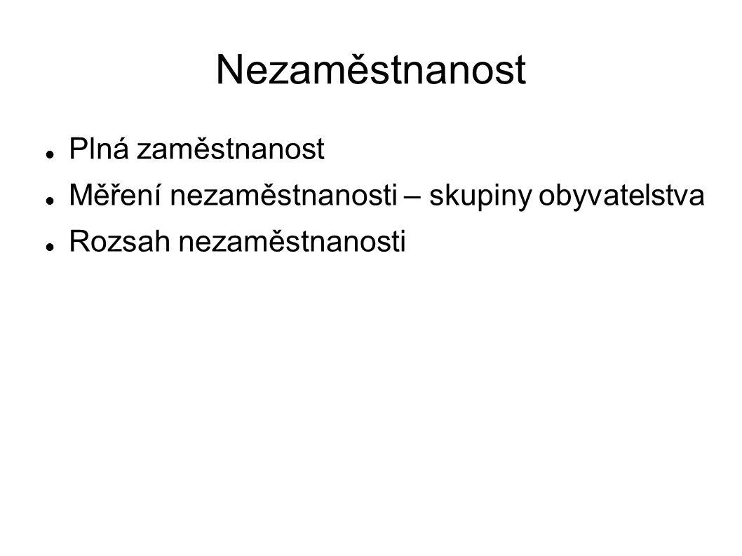 Situace v ČR http://www.kurzy.cz/makroekonomika/nezamest nanost/ http://www.kurzy.cz/makroekonomika/nezamest nanost/