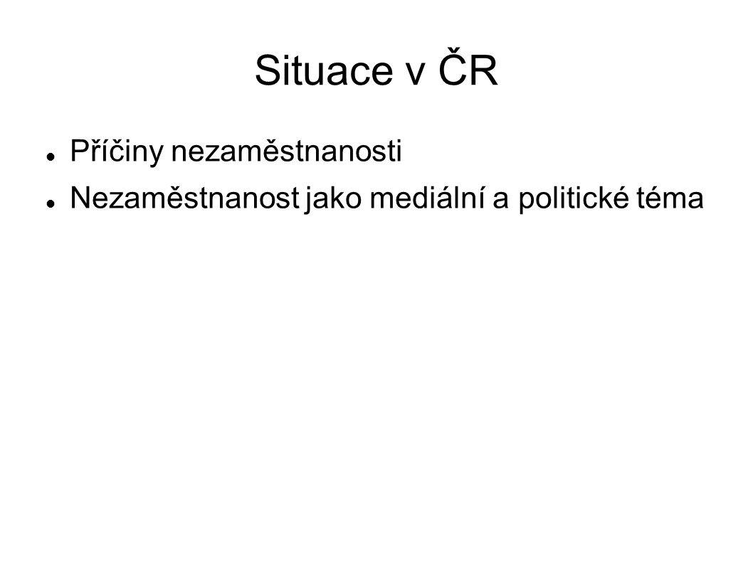Situace v ČR Příčiny nezaměstnanosti Nezaměstnanost jako mediální a politické téma