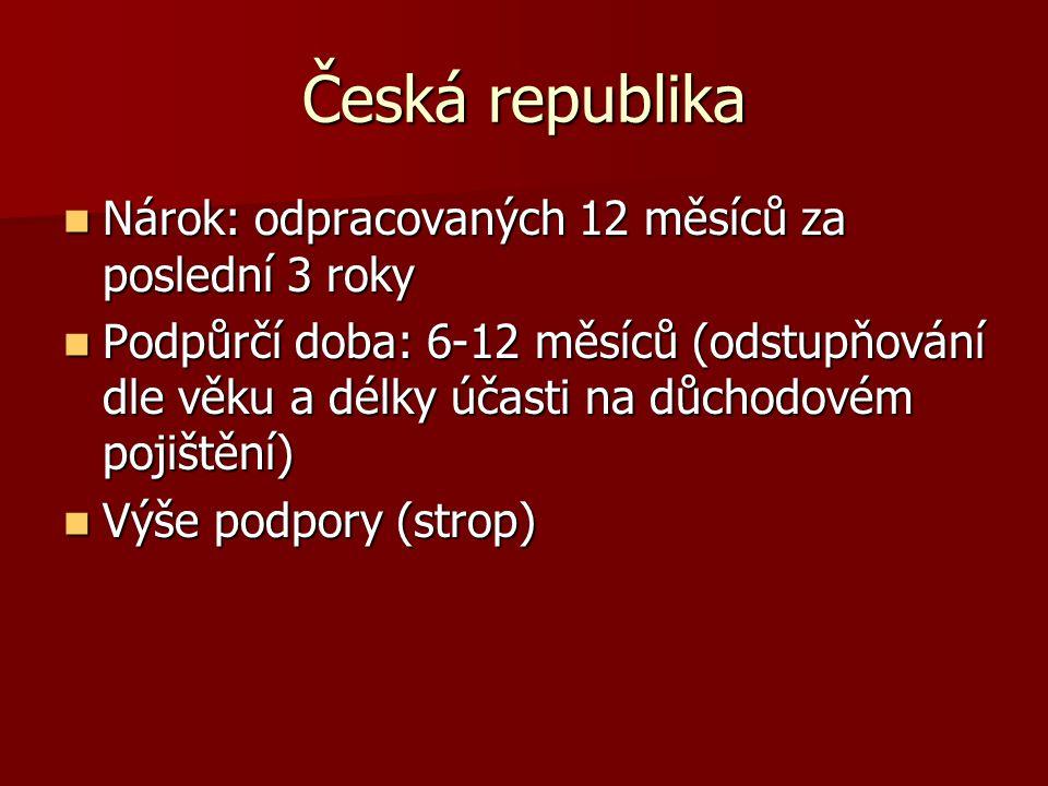 Česká republika Nárok: odpracovaných 12 měsíců za poslední 3 roky Nárok: odpracovaných 12 měsíců za poslední 3 roky Podpůrčí doba: 6-12 měsíců (odstup