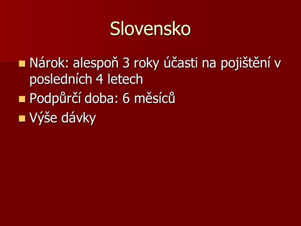 Slovensko Nárok: alespoň 3 roky účasti na pojištění v posledních 4 letech Nárok: alespoň 3 roky účasti na pojištění v posledních 4 letech Podpůrčí dob