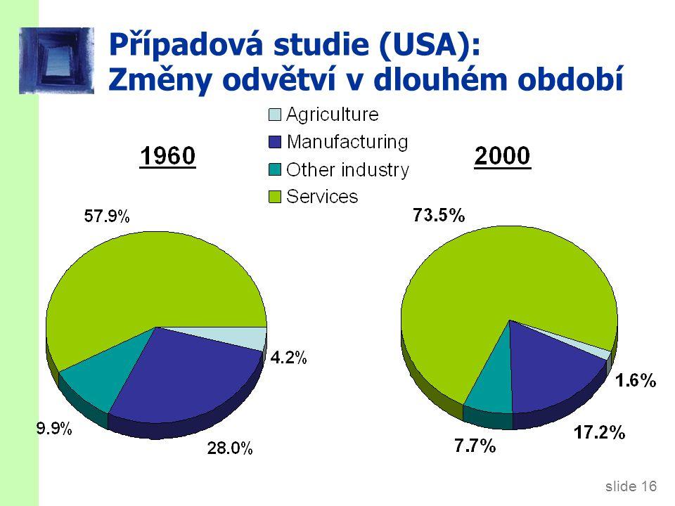slide 16 Případová studie (USA): Změny odvětví v dlouhém období