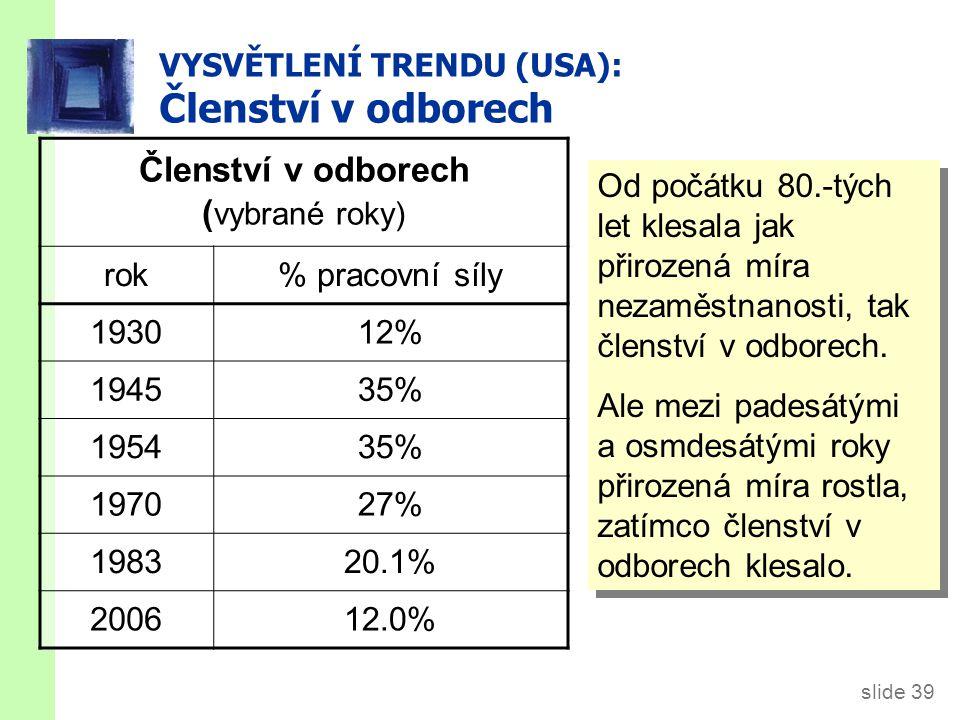 slide 39 VYSVĚTLENÍ TRENDU (USA): Členství v odborech Od počátku 80.-tých let klesala jak přirozená míra nezaměstnanosti, tak členství v odborech. Ale