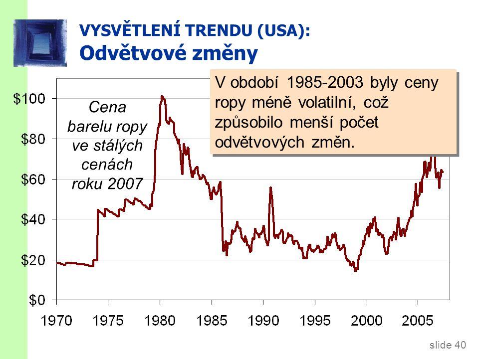 slide 40 VYSVĚTLENÍ TRENDU (USA): Odvětvové změny Cena barelu ropy ve stálých cenách roku 2007 V období 1985-2003 byly ceny ropy méně volatilní, což z