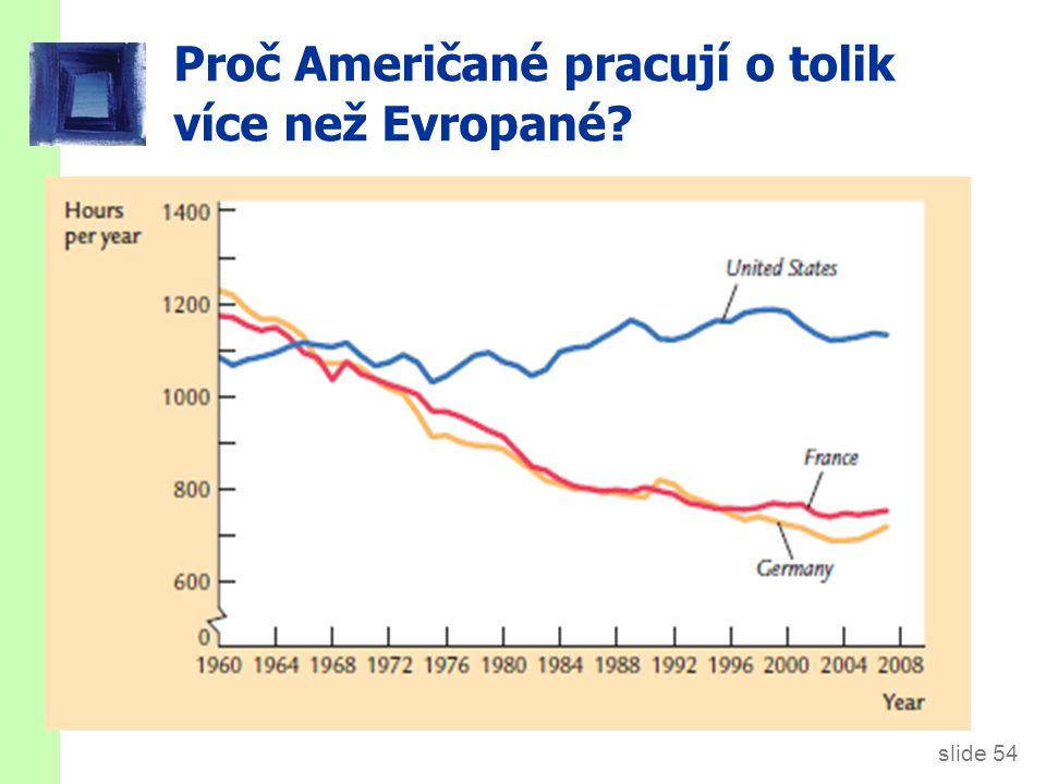 slide 54 Proč Američané pracují o tolik více než Evropané?