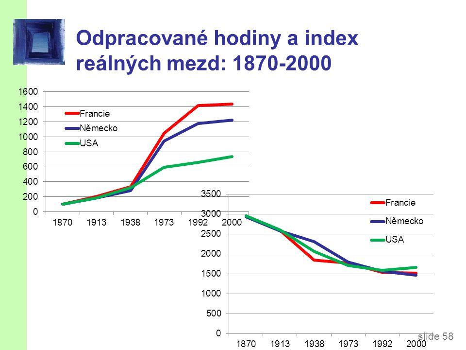 slide 58 Odpracované hodiny a index reálných mezd: 1870-2000