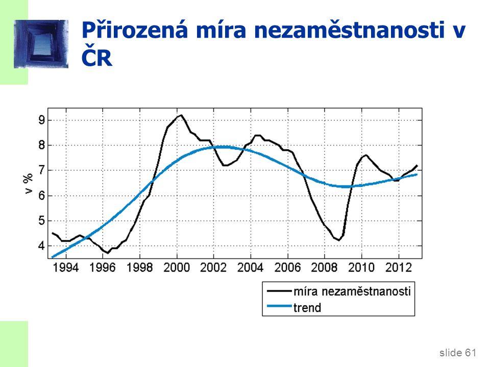 slide 61 Přirozená míra nezaměstnanosti v ČR