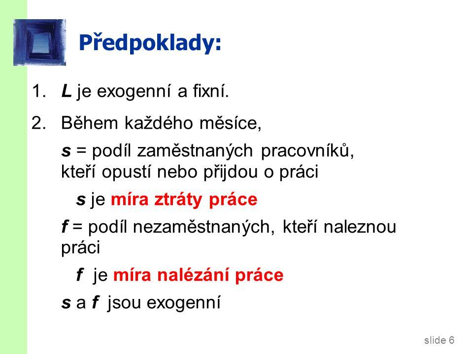 slide 6 Předpoklady: 1.L je exogenní a fixní.