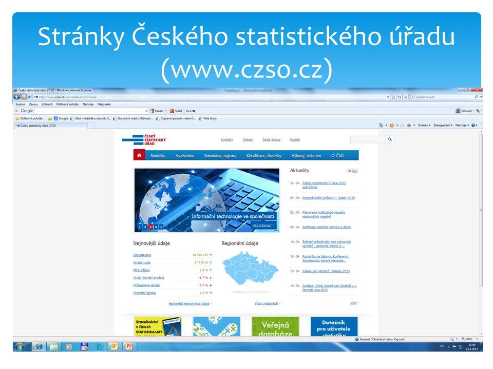 Stránky Českého statistického úřadu (www.czso.cz)